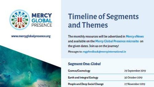 Timeline of Segments and Themes Published