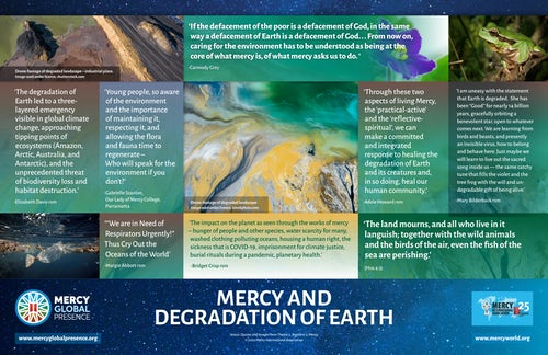 Global Contemplation on 'Mercy' themes